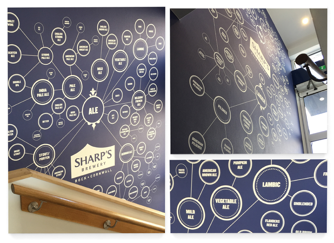 Sharps Wallpaper Design | Artworking
